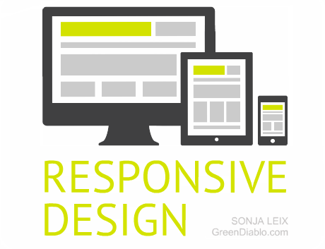 Responsive-design-infographic-mobile  large